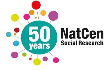 National Centre for Social Research