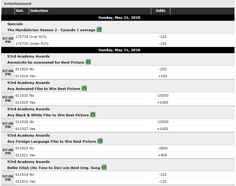 screenshot-betonline-entertainment-betting